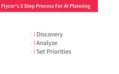 How to create an AI plan for small businesses