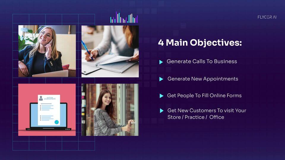 Main objectives for the AI to generate more customers