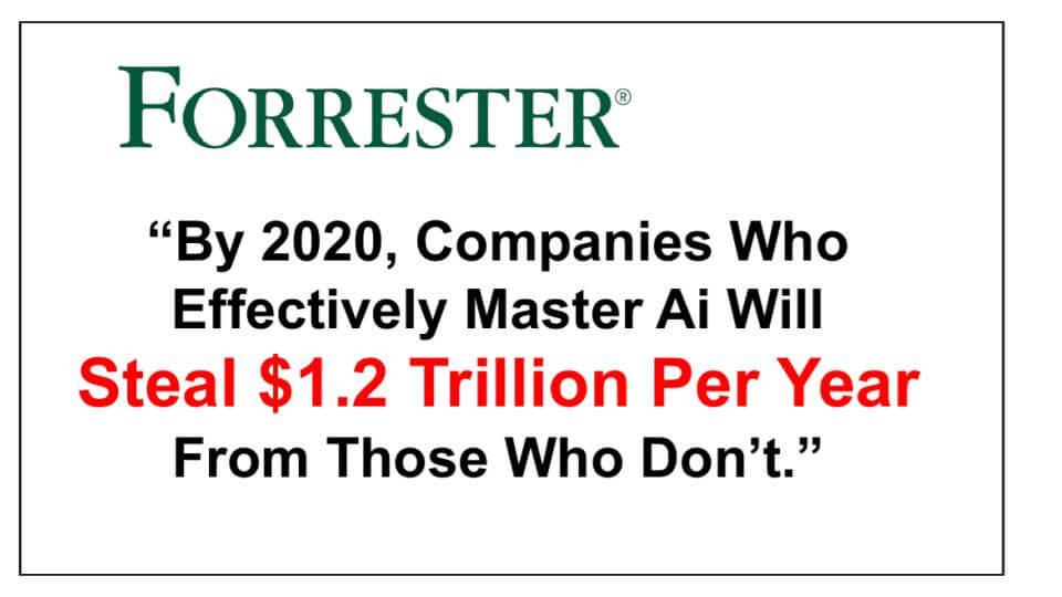 importance of AI 2020
